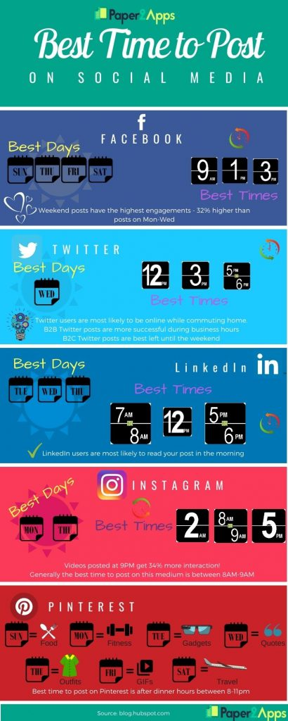 Infographic - Best Times to Post on Social Media