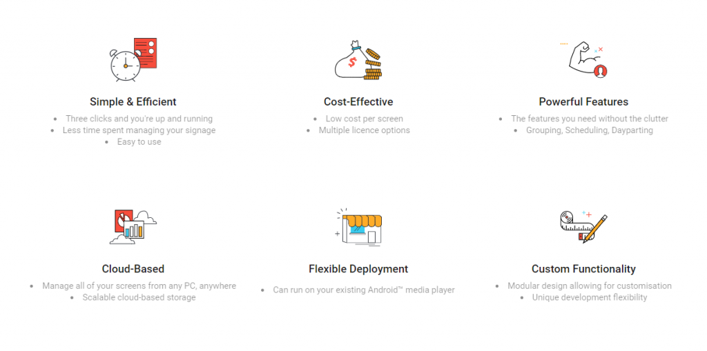 Cloud Digital Signage Benefits
